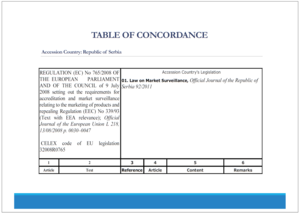 Table of concordance